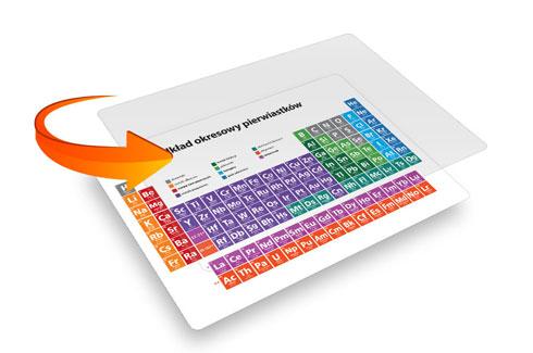 podkładka chemia 1 laminat